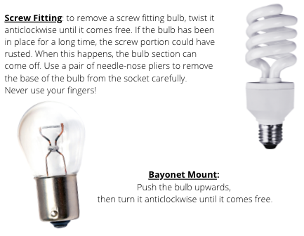 Different light bulb bases. Screw Fitting: to remove a screw fitting bulb, twist it anticlockwise until it comes free. If the bulb has been in place for a long time, the screw portion could have rusted. When this happens, the bulb section can come off. Use a pair of needle-nose pliers to remove the base of the bulb from the socket carefully. Never use your fingers! Bayonet Mount: Push the bulb upwards, then turn it anticlockwise until it comes free.